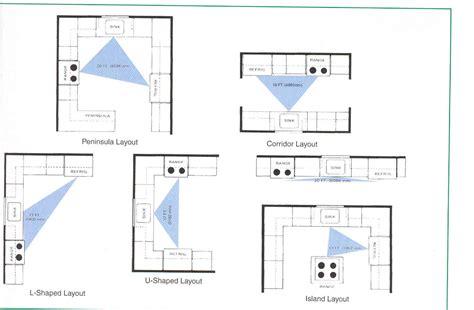 kitchen floor plans with islands kitchen floor plans designs wallpaper l shaped kitchen