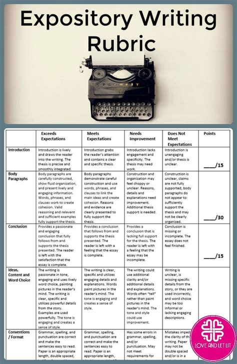 expository essay rubric  thatsnotus