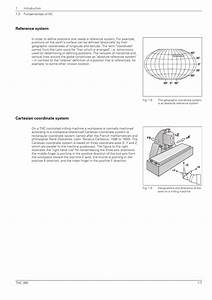 Reference System -7 Cartesian Coordinate System