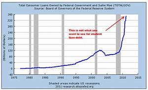 How Wall Street Occupies America: Rising Debt and Runaway ...