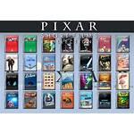Pixar Short 1984 Icon Complete Deviantart Luxo