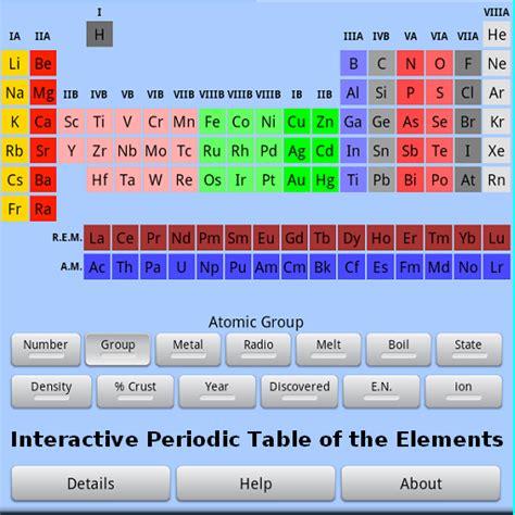 interactive periodic table of elements amazon com interactive periodic table of elements