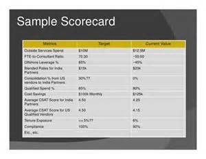 Vendor Performance Scorecard Example