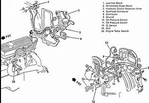 Where Is The Oil Pressure Sending Unit On A K5 Blazer With