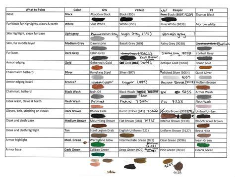 paint color comparison 28 paint color comparison behr