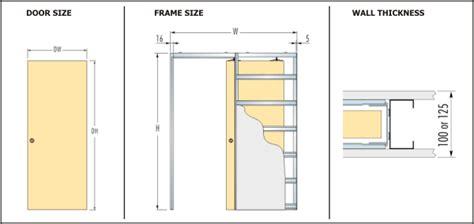 dimensions   standard door frame quora