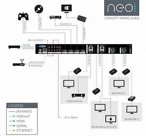 Pulse Eight Neo 4 Professional W   Hdcp 2 2