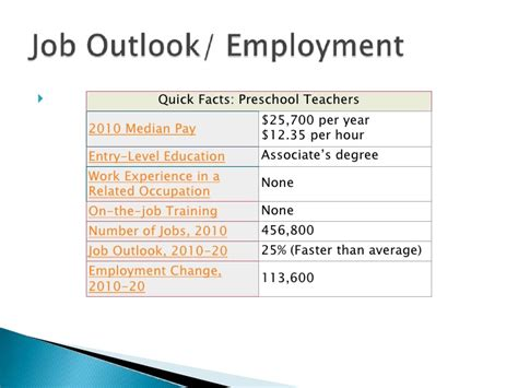 early childhood education powerpoint 152 | early childhood education powerpoint 6 728