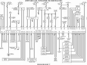 1992 Chevy Cavalier Fuse Box Diagram