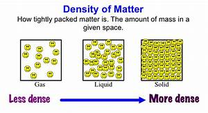 P13. Density - Mr. Tremblay's Class Site