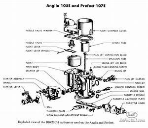 Manual Carburador Solex 32 Pbica