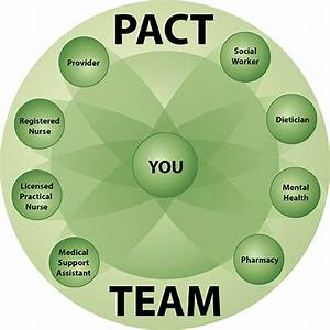 PACT - VA Southern Nevada Healthcare System