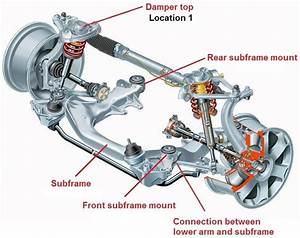 15  Front Axle With Multilink Suspension System  The Main Parts Of The