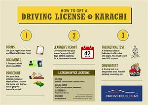driving license in karachi how to get one pakwheels blog With documents required for driving licence