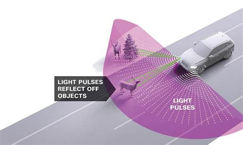 Delphi, Quanergy team up on low-cost lidar