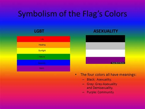 asexual colors lgbt issues professor scillieri ppt