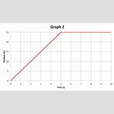 Positiontime Graphs Physics8atlaurel