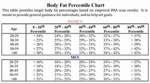Eric S Dexa Scan Results For 2017 And 2018 Die At Your