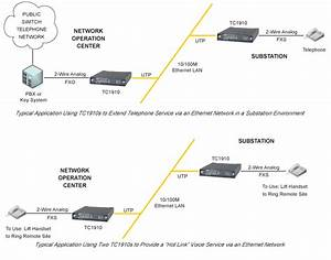 Toll Quality Telephone Over Ethernet Or Lan - Tc1910