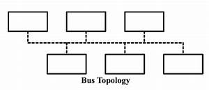 Industrial Ethernet Guide - Network Topologies
