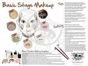 Basic Stage Makeup Poster