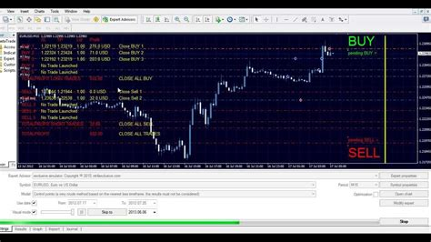 mt4 trading metatrader 4 forex simulator