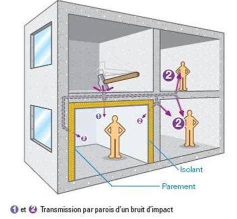 isolation phonique plafond appartement ancien isolation phonique des bruits de choc ou impact