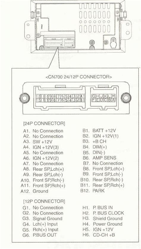 wiring diagram for delphi delco radio readingrat net