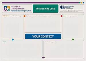 rachael39s e portfolio november 2013 With early years learning framework planning templates