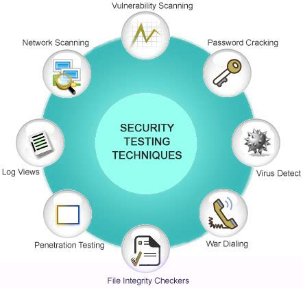 Automation And Manual Testing Services  Software Security. Online Stock Trading Beginners. Foundation Certificate In It Service Management. Internet Providers In South Carolina. Website Design Examples Next Issue Free Trial. What Age Can Babies Eat Eggs. Find Cheapest Insurance Xerox Printer Offline. California Psychics Daily Horoscopes. Vocational Rehabilitation Florida