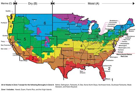 3 Climate Zones  Daves World Home
