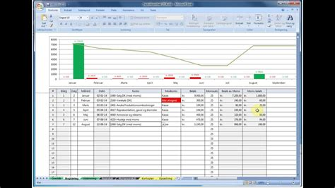 Budget template excel free