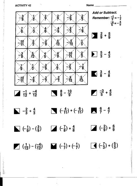13 Best Images Of Multiplying And Dividing Rational Numbers Worksheets  Multiplying Rational