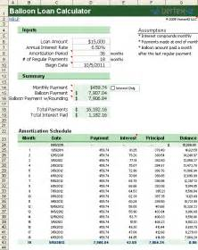Estimate Home Loan Payments by Free Balloon Loan Calculator For Excel Balloon Mortgage