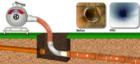 pipe lining los angeles sewer pipe lining ca pipe