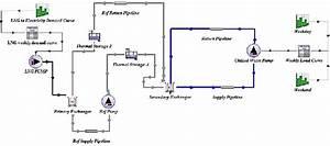 Circuit Diagram Of Closed Loop Exchanger Network In Trnsys