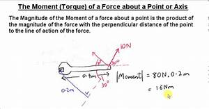 Doc  Diagram Torque Diagram From Moment Diagram Ebook