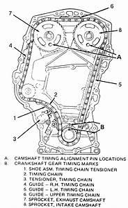 Hemi 5 7 Engine Cam Timing Marks Diagram