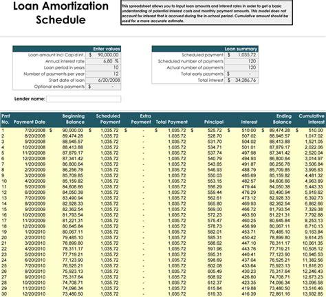 home loan amortization table car loan amortization table brokeasshome com
