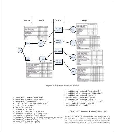 decision tree template ai psd google docs apple