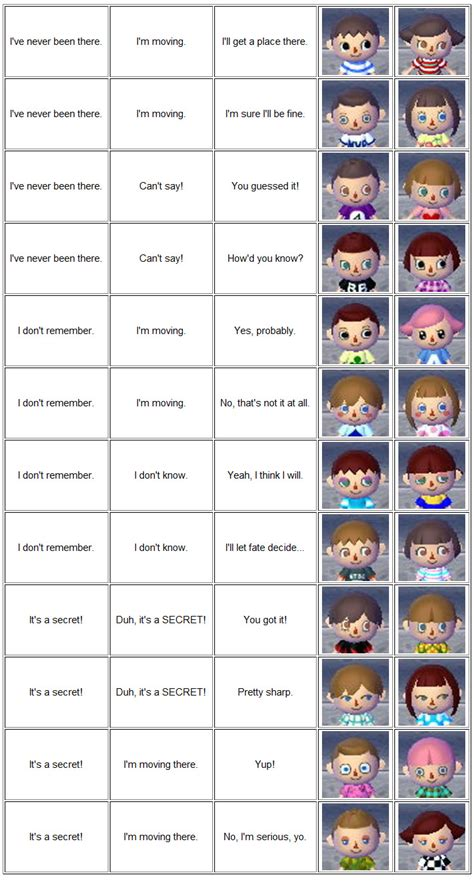 acnl hair color guide guide for animal crossing new leaf animal