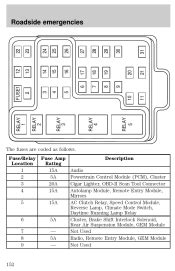 ford  owner guide st printing page