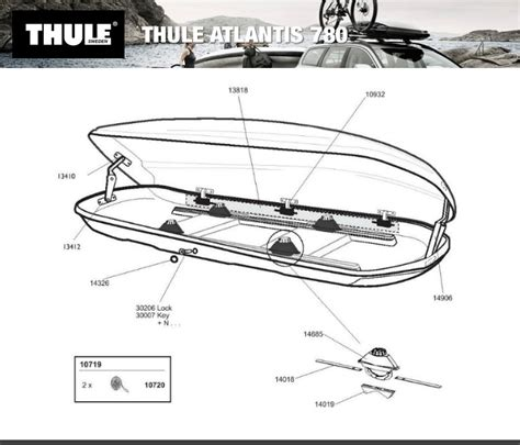 thule atlantis 200 dimensions crafts