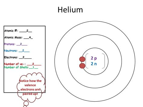 Helium Protons Neutrons Electrons by 20 Elements In The Periodic Table Ppt