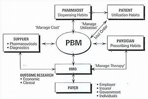 Real Psychiatry  Managed Care 101  U2013 The Prior