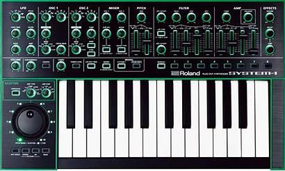 System Aira Roland Djmania