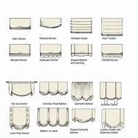 types of valances 25+ best ideas about Curtain styles on Pinterest | Curtain ...