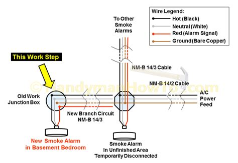 How Install Hardwired Smoke Alarm Round Old Work