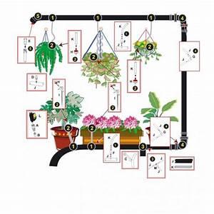 Hydrokultur Shop Online : automatisches bew sserungssystem auf tempel online kaufen ~ Markanthonyermac.com Haus und Dekorationen