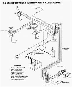 Hydraulic Drawing At Getdrawings